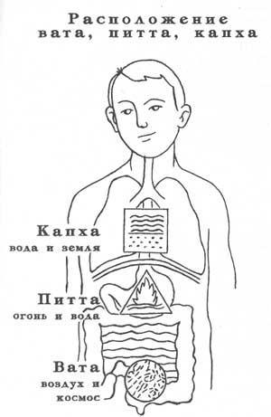 *** Как устранить проблемы с суставами и межпозвоночными дисками ***
