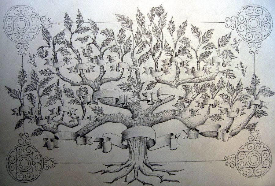 *** Принцип единоначалия/иерархии = дерево - символ ***