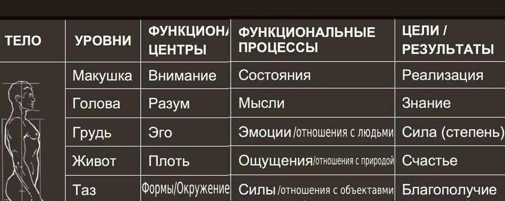 *** Джётиш и деньгах - интервью Антоно Кузнецов Что такое деньги и Джойтиш часть 2 ***