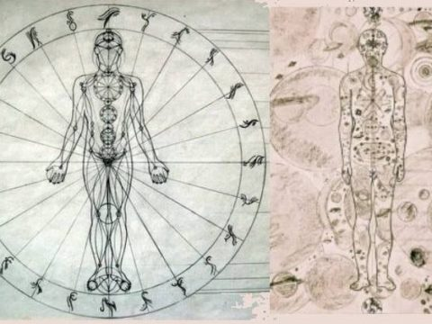 *** Тантра - Тантра-Джйотиш – субъективная наука Tantra-Jyotish ***